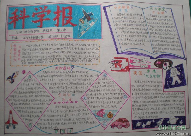 小学生科技手抄报版面设计图图片