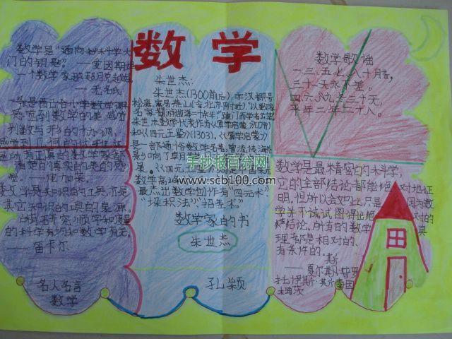 幼儿园数学手抄报版面设计图图片