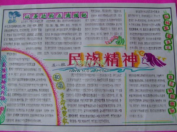 传统文化手抄报版面设计图