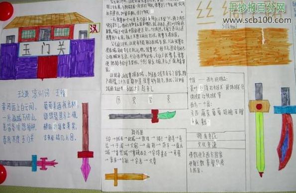 丝绸之路历史手抄报资料图片