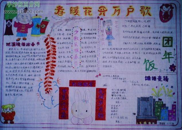 关于春节的手抄报版面设计图